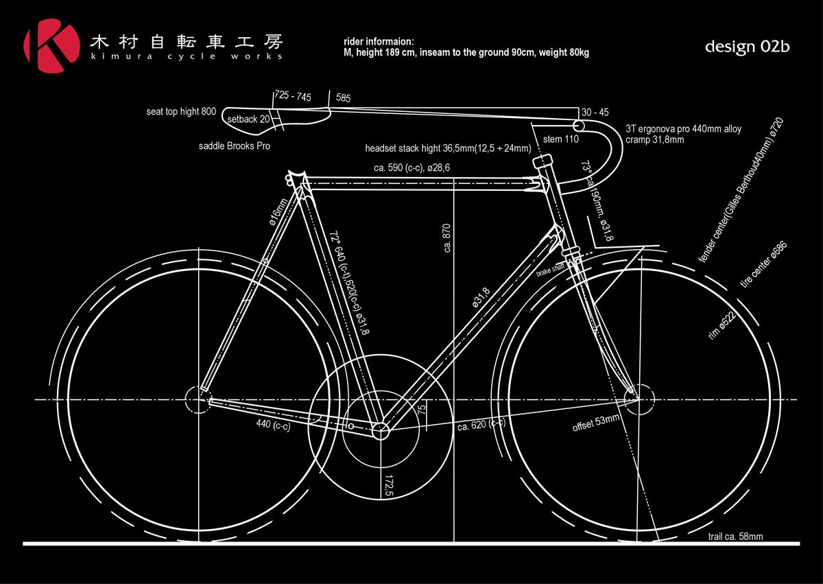 WJ Geometrie Studie